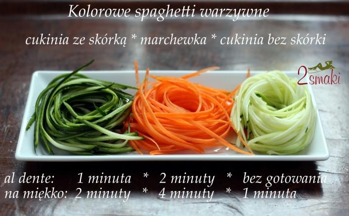 Spaghetti warzywne - czas gotowania