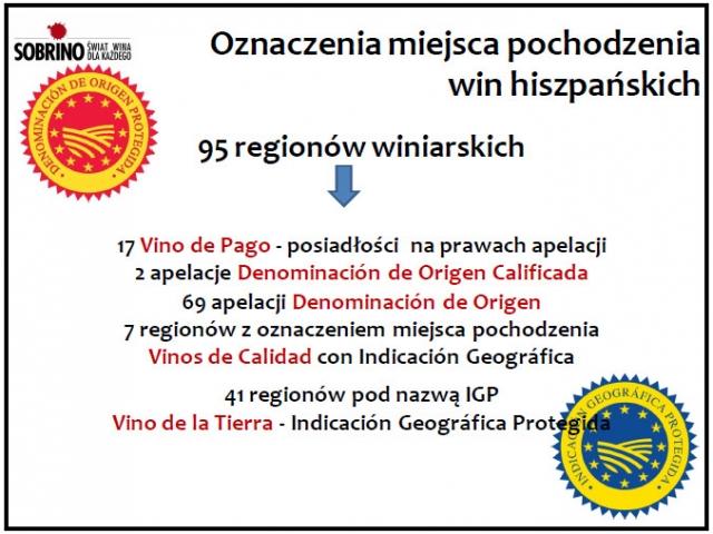 Degustacja win hiszpanskich - Regiony winiarskie Hiszpanii